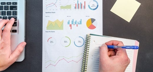 sales forecasting for startup business